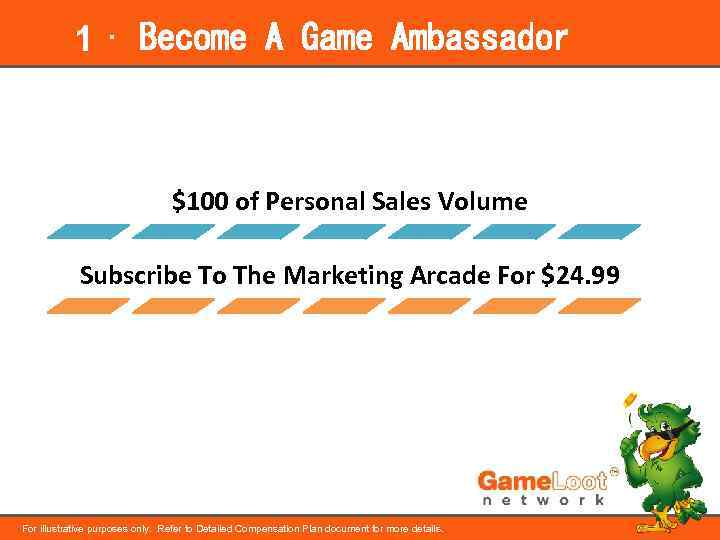 1 ⋅ Become A Game Ambassador $100 of Personal Sales Volume Subscribe To The