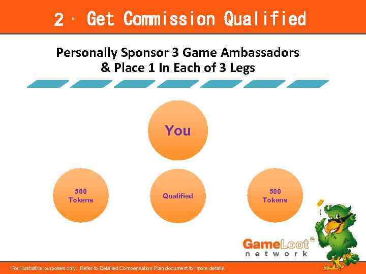 2 ⋅ Get Commission Qualified Personally Sponsor 3 Game Ambassadors & Place 1 In