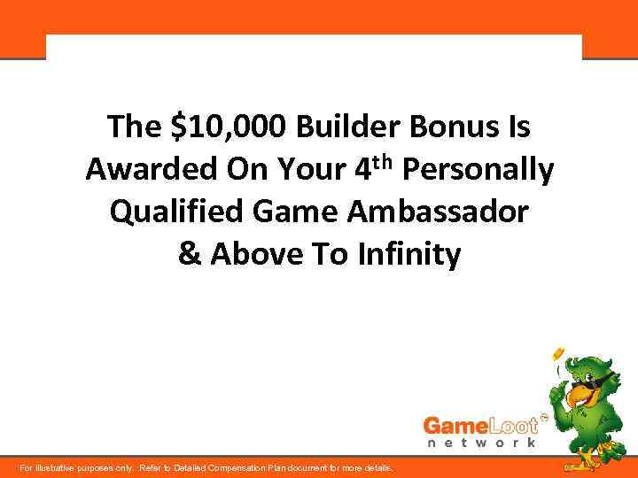 The $10, 000 Builder Bonus Is Awarded On Your 4 th Personally Qualified Game