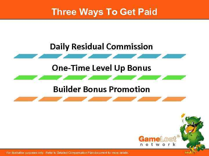 Three Ways To Get Paid Daily Residual Commission One-Time Level Up Bonus Builder Bonus