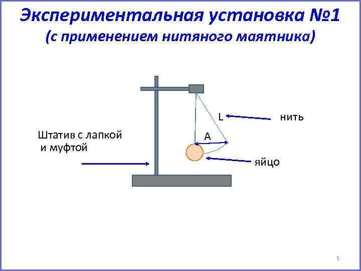 Экспериментальная установка № 1 (с применением нитяного маятника) L Штатив с лапкой и муфтой