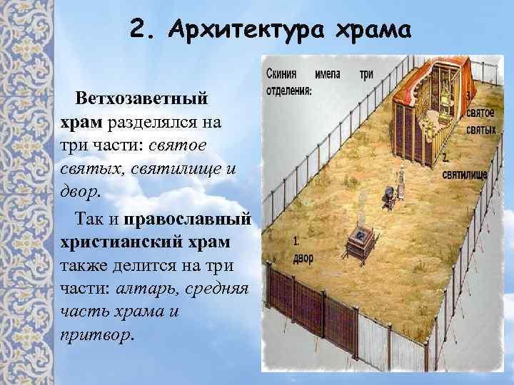 2. Архитектура храма Ветхозаветный храм разделялся на три части: святое святых, святилище и двор.