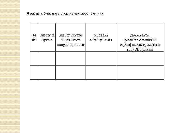 6 раздел: Участие в спортивных мероприятиях № Место и п/п время Мероприятие спортивной направленности