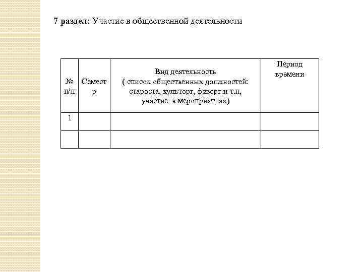 7 раздел: Участие в общественной деятельности № Семест п/п р 1 Вид деятельность (