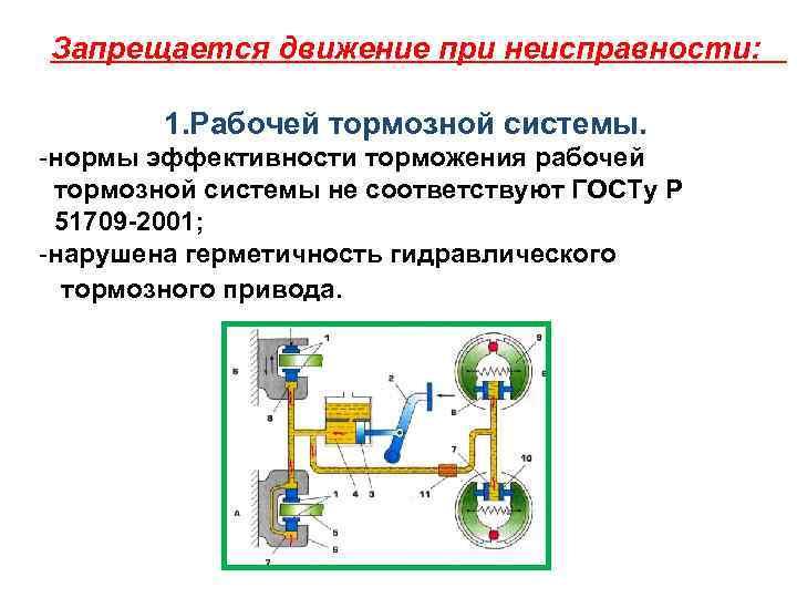 Запрещается движение при неисправности: 1. Рабочей тормозной системы. -нормы эффективности торможения рабочей тормозной