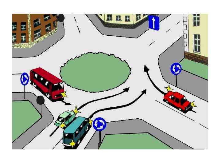 Правила проезда перекрестков в картинках