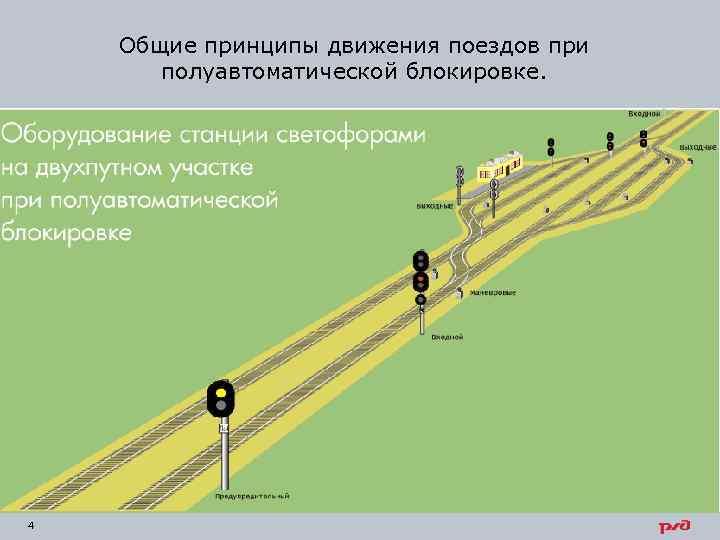 Общие принципы движения поездов при полуавтоматической блокировке. 4