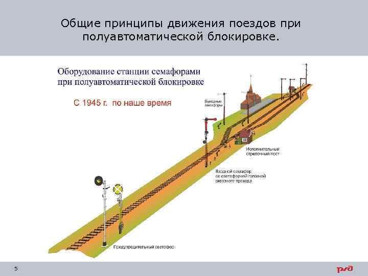 Общие принципы движения поездов при полуавтоматической блокировке. 5