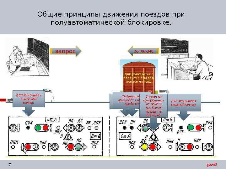 Общие принципы движения поездов при полуавтоматической блокировке. согласие ДСП убеждается о прибытии поезда в