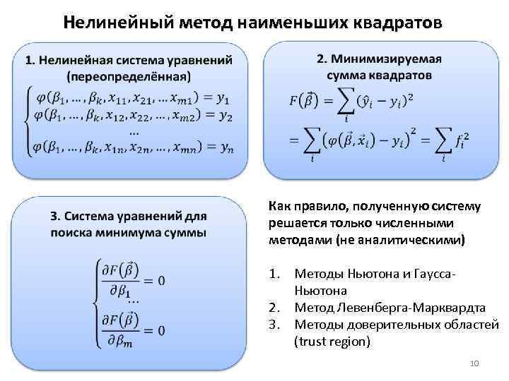 Нелинейный метод наименьших квадратов Как правило, полученную систему решается только численными методами (не аналитическими)
