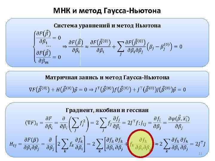 МНК и метод Гаусса-Ньютона Система уравнений и метод Ньютона Матричная запись и метод Гаусса-Ньютона