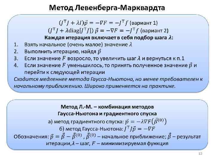 Метод Левенберга-Марквардта 12