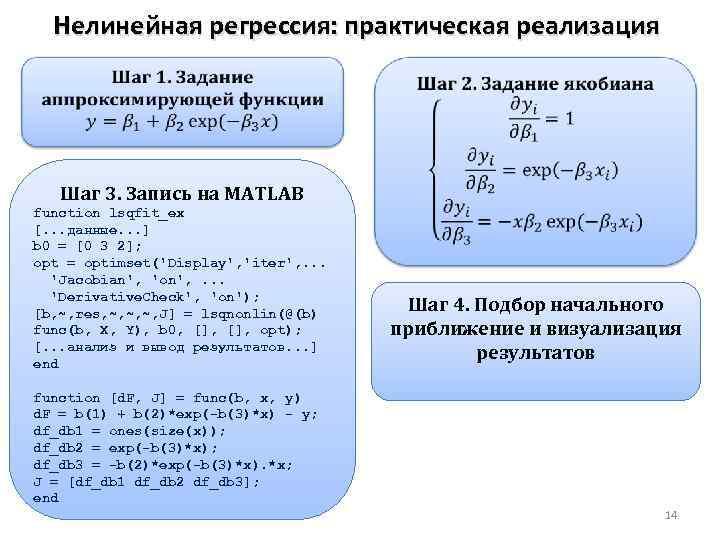 Нелинейная регрессия: практическая реализация Шаг 3. Запись на MATLAB function lsqfit_ex [. . .