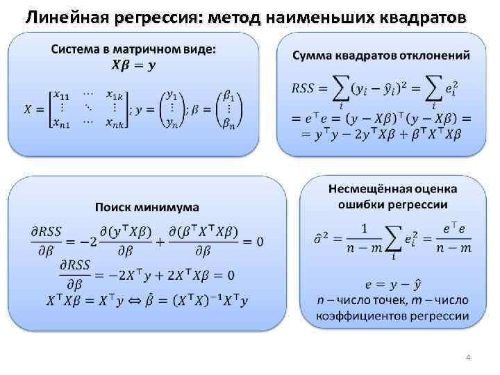Линейная регрессия: метод наименьших квадратов 4