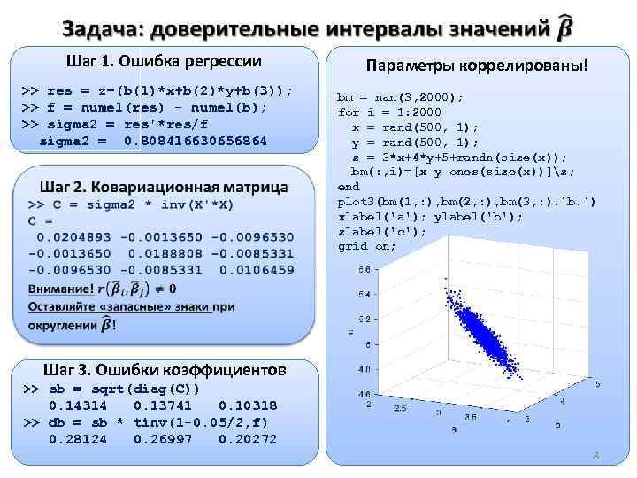 Шаг 1. Ошибка регрессии >> res = z–(b(1)*x+b(2)*y+b(3)); >> f = numel(res) -