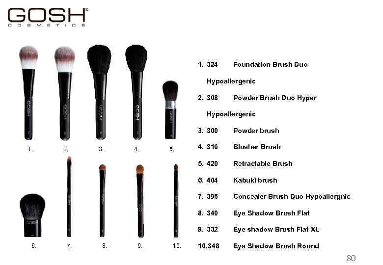 1. 324 Foundation Brush Duo Hypoallergenic 2. 308 Powder Brush Duo Hyper Hypoallergenic 3.