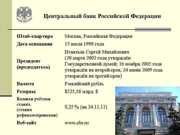 Центральный банк Российской Федерации Штаб-квартира Москва, Российская Федерация Дата основания 13 июля 1990 года