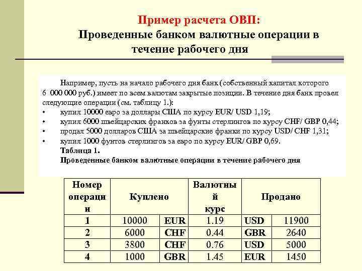 Пример расчета ОВП: Проведенные банком валютные операции в течение рабочего дня Например, пусть на
