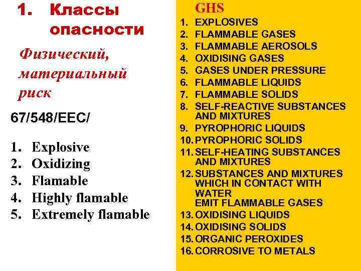 1. Классы опасности Физический, материальный риск 67/548/EEC/ 1. 2. 3. 4. 5. Explosive Oxidizing
