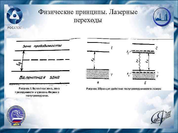 Физические принципы. Лазерные переходы Рисунок 1 Валентная зона, зона проводимости и уровень Ферми в