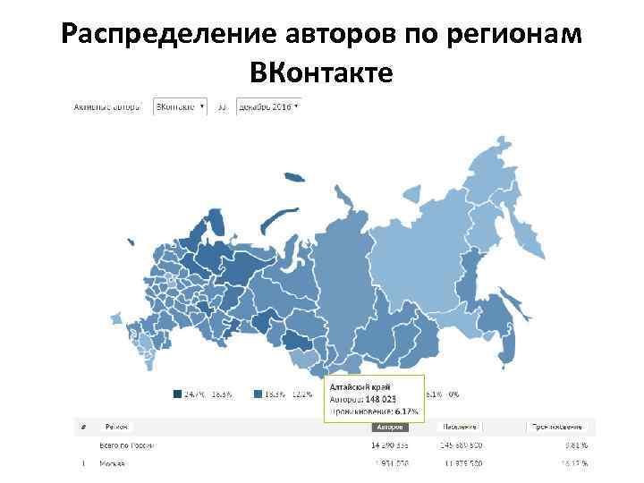 Распределение авторов по регионам ВКонтакте