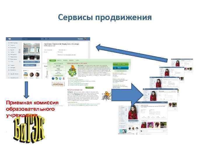 Сервисы продвижения Приемная комиссия образовательного учреждения