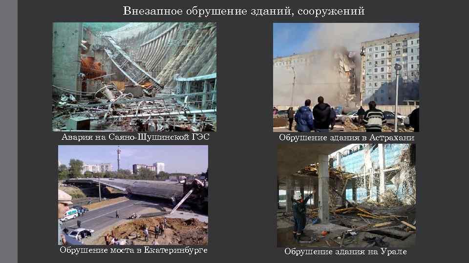 Внезапное обрушение зданий, сооружений Авария на Саяно-Шушинской ГЭС Обрушение здания в Астрахани Обрушение моста