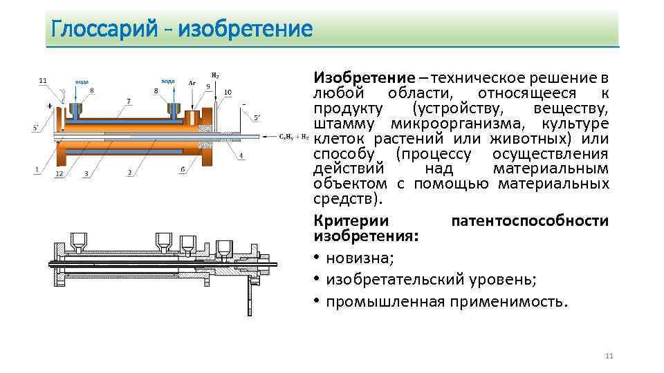Глоссарий - изобретение Изобретение – техническое решение в любой области, относящееся к продукту (устройству,