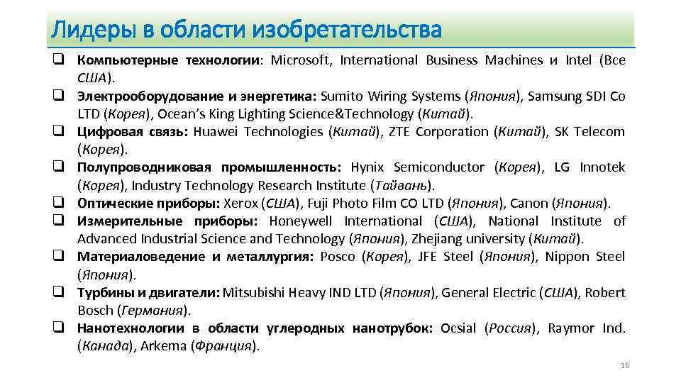Лидеры в области изобретательства q Компьютерные технологии: Microsoft, International Business Machines и Intel (Все