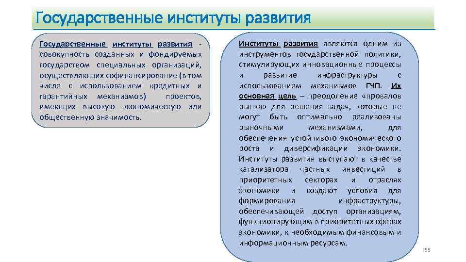 Государственные институты развития - совокупность созданных и фондируемых государством специальных организаций, осуществляющих софинансирование (в