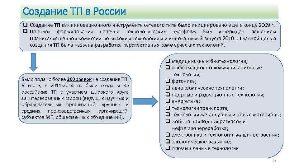 Создание ТП в России q Создание ТП как инновационного инструмента сетевого типа было инициировано