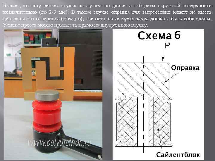 Бывает, что внутренняя втулка выступает по длине за габариты наружной поверхности незначительно (до 2
