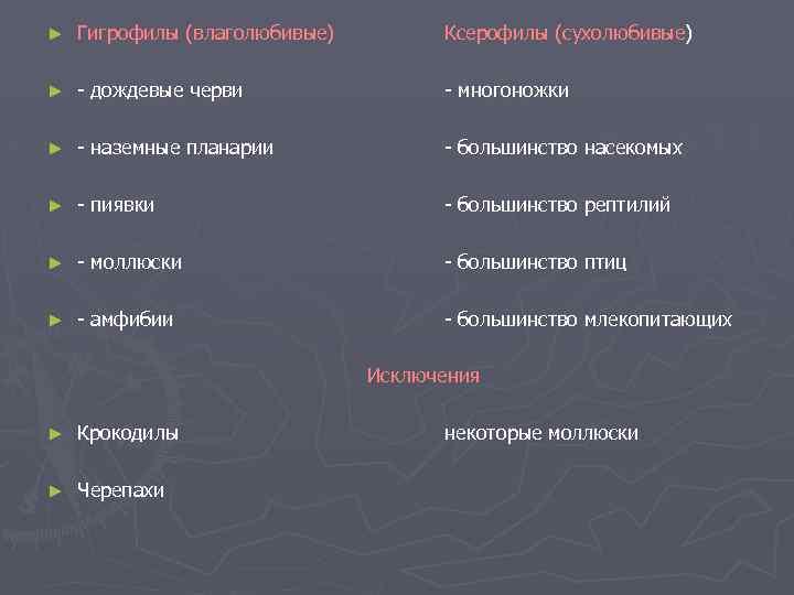 ► Гигрофилы (влаголюбивые) Ксерофилы (сухолюбивые) ► - дождевые черви - многоножки ► - наземные