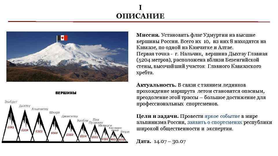 I ОПИСАНИЕ Миссия. Установить флаг Удмуртии на высшие вершины России. Всего их 10, из