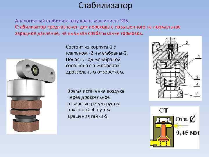 Стабилизатор Аналогичный стабилизатору крана машиниста 395. Стабилизатор предназначен для перехода с повышенного на нормальное