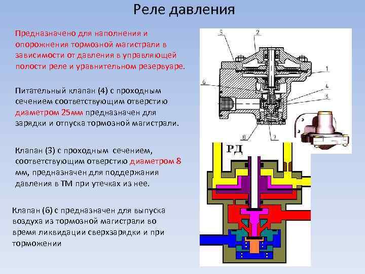 Реле давления Предназначено для наполнения и опорожнения тормозной магистрали в зависимости от давления в