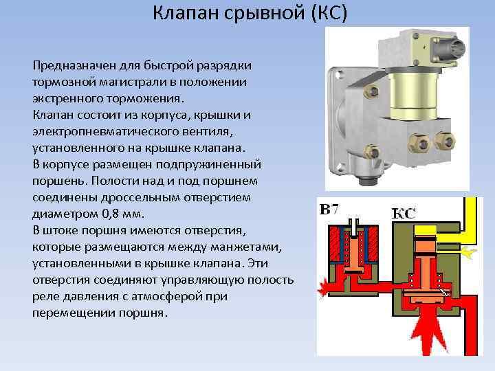 Клапан срывной (КС) Предназначен для быстрой разрядки тормозной магистрали в положении экстренного торможения. Клапан