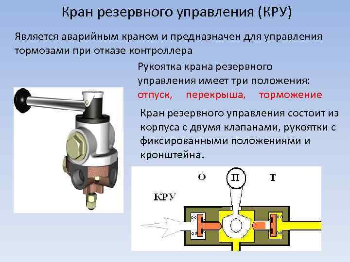 Кран резервного управления (КРУ) Является аварийным краном и предназначен для управления тормозами при отказе