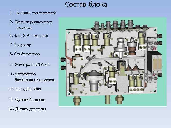 Состав блока 1 - Клапан питательный 2 - Кран переключения режимов 3, 4, 5,