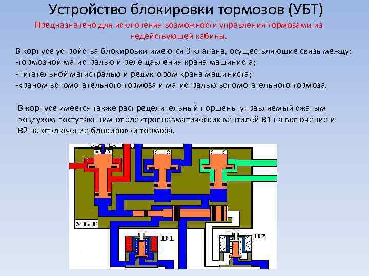 Устройство блокировки тормозов (УБТ) Предназначено для исключения возможности управления тормозами из недействующей кабины. В