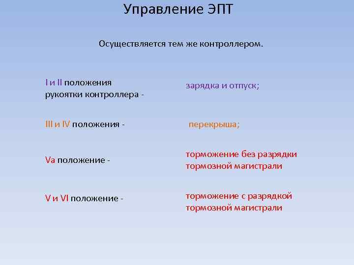 Управление ЭПТ Осуществляется тем же контроллером. I и II положения рукоятки контроллера - зарядка