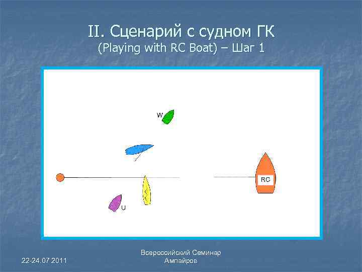 II. Сценарий с судном ГК (Playing with RC Boat) – Шаг 1 22 -24.