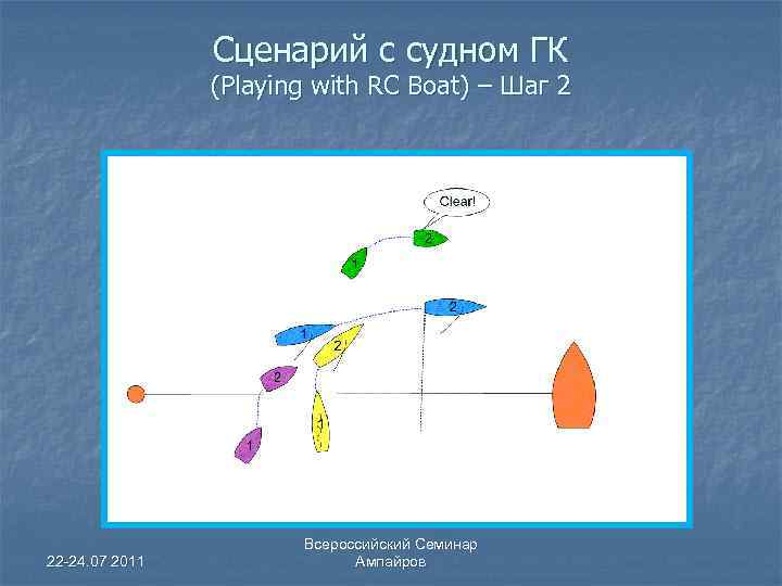 Сценарий с судном ГК (Playing with RC Boat) – Шаг 2 22 -24. 07