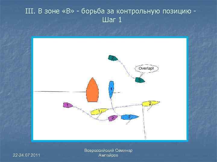 III. В зоне «В» - борьба за контрольную позицию Шаг 1 22 -24. 07