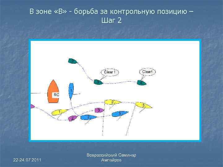 В зоне «В» - борьба за контрольную позицию – Шаг 2 22 -24. 07