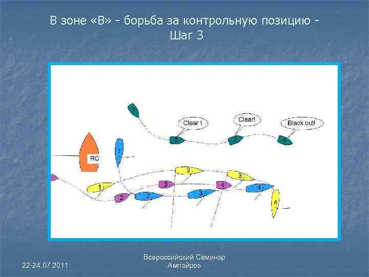 В зоне «В» - борьба за контрольную позицию Шаг 3 22 -24. 07 2011