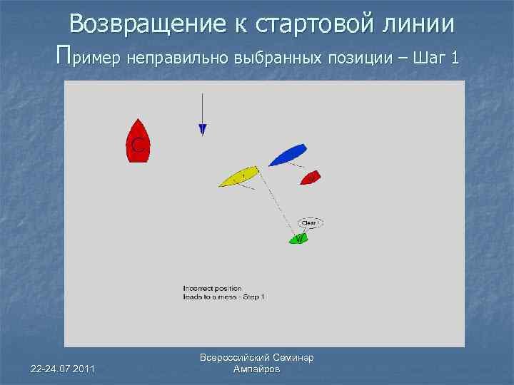 Возвращение к стартовой линии Пример неправильно выбранных позиции – Шаг 1 22 -24. 07