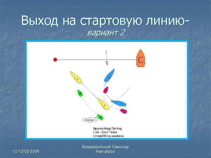 Выход на стартовую линиювариант 2 10 -12/02 2006 Всероссийский Семинар Ампайров
