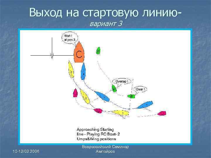 Выход на стартовую линиювариант 3 10 -12/02 2006 Всероссийский Семинар Ампайров