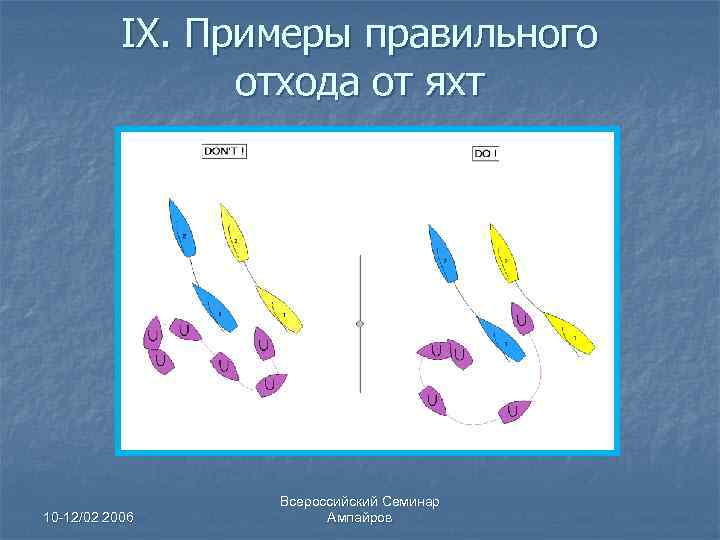 IX. Примеры правильного отхода от яхт 10 -12/02 2006 Всероссийский Семинар Ампайров